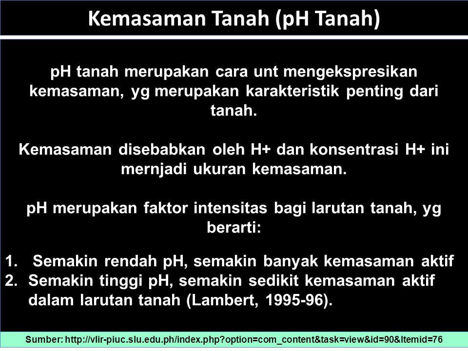 Hasil-hasil percobaan Tabel : unit kemampuan kesuburan dan kelas keseuaian lahan untuk jagung (Bambang Siswanto, 1982) Unit kemampuan kesuburanKelas kesesuaian lahan Caik Cak Ch Lhk Cbg Cdhk Cbgk Cdgn S3na N1t S3n N1d S3n N1d