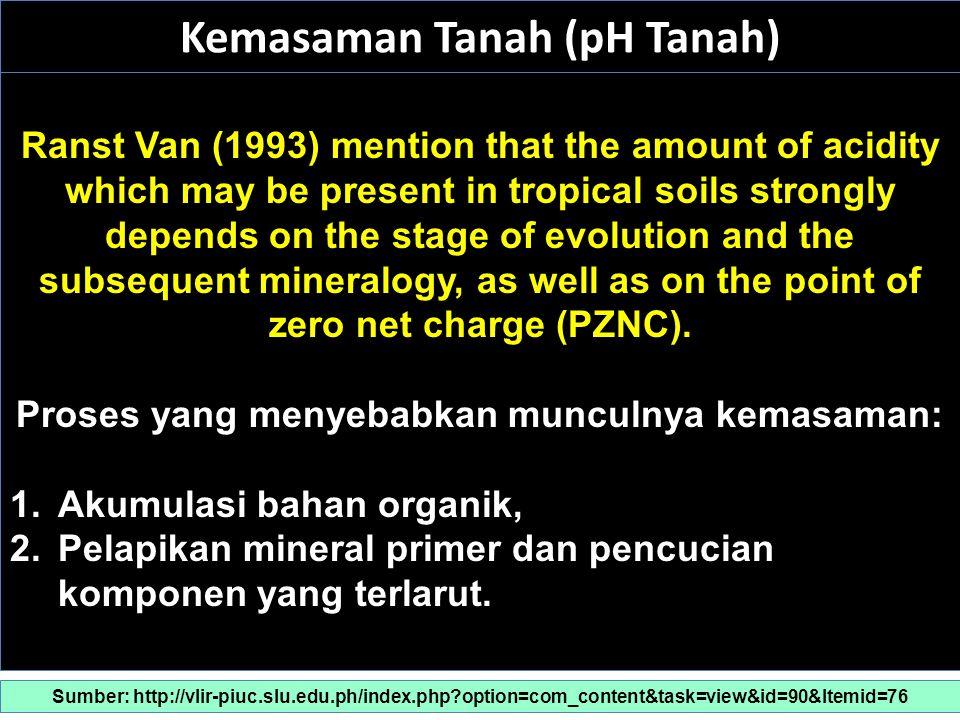 Kemasaman Tanah (pH Tanah) pH tanah merupakan cara unt mengekspresikan kemasaman, yg merupakan karakteristik penting dari tanah.