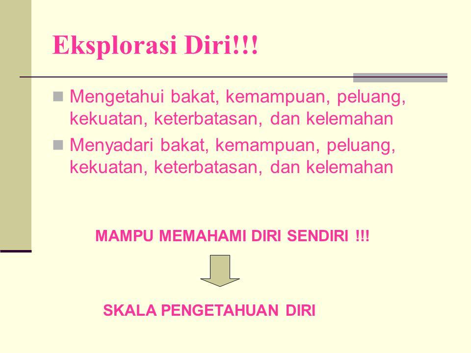 Eksplorasi Diri!!.