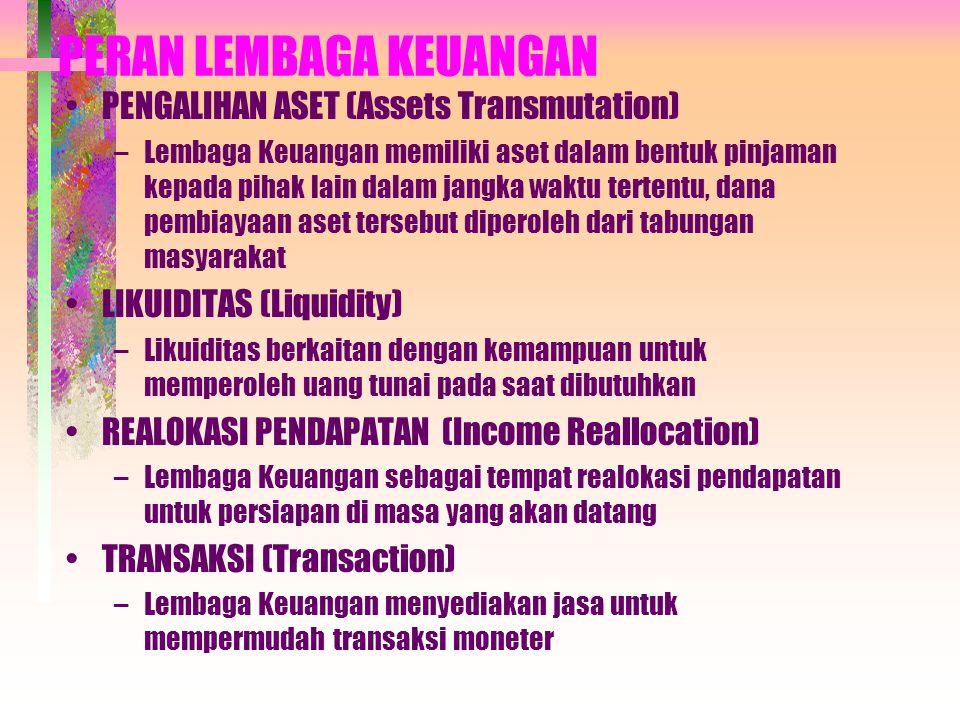 PERAN LEMBAGA KEUANGAN PENGALIHAN ASET (Assets Transmutation) –Lembaga Keuangan memiliki aset dalam bentuk pinjaman kepada pihak lain dalam jangka waktu tertentu, dana pembiayaan aset tersebut diperoleh dari tabungan masyarakat LIKUIDITAS (Liquidity) –Likuiditas berkaitan dengan kemampuan untuk memperoleh uang tunai pada saat dibutuhkan REALOKASI PENDAPATAN (Income Reallocation) –Lembaga Keuangan sebagai tempat realokasi pendapatan untuk persiapan di masa yang akan datang TRANSAKSI (Transaction) –Lembaga Keuangan menyediakan jasa untuk mempermudah transaksi moneter