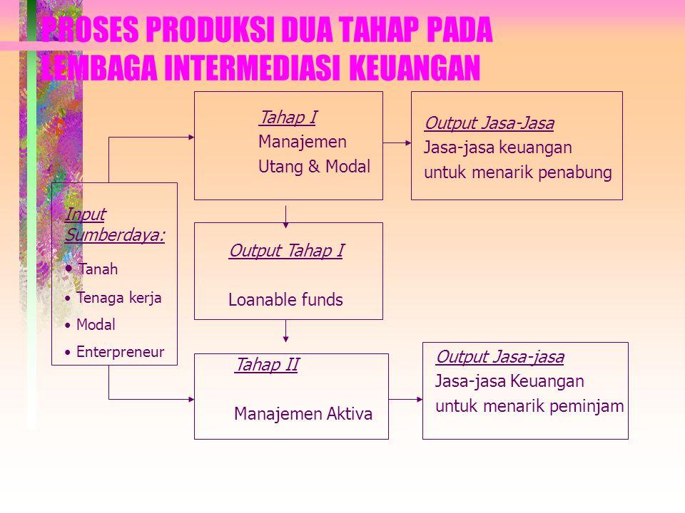 – MEMBERIKAN JASA-JASA BANK LAINNYA (SERVICES) Jasa-jasa bank lainnya merupakan jasa pendukung kegiatan bank.