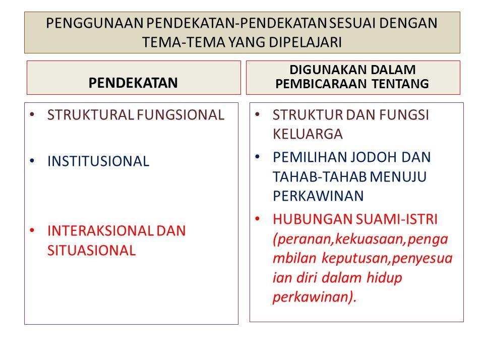 PENGGUNAAN PENDEKATAN-PENDEKATAN SESUAI DENGAN TEMA-TEMA YANG DIPELAJARI PENDEKATAN STRUKTURAL FUNGSIONAL INSTITUSIONAL INTERAKSIONAL DAN SITUASIONAL