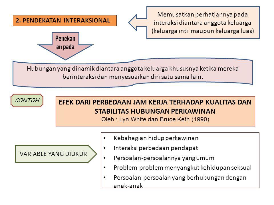 2. PENDEKATAN INTERAKSIONAL Memusatkan perhatiannya pada interaksi diantara anggota keluarga (keluarga inti maupun keluarga luas) Penekan an pada Hubu