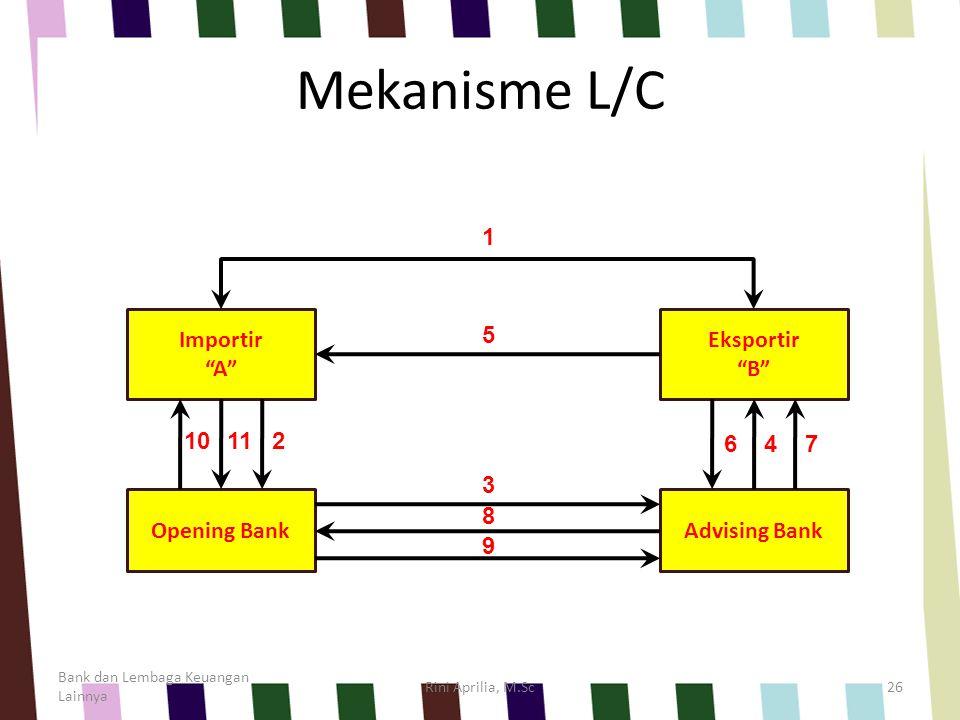 """Mekanisme L/C Bank dan Lembaga Keuangan Lainnya Rini Aprilia, M.Sc26 Importir """"A"""" Eksportir """"B"""" Opening BankAdvising Bank 1 5 3 8 9 2 11 10 674"""