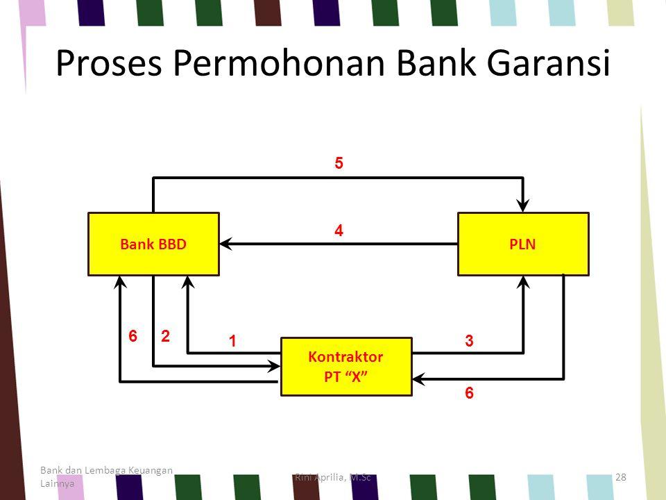 "Proses Permohonan Bank Garansi Bank dan Lembaga Keuangan Lainnya Rini Aprilia, M.Sc28 Bank BBDPLN Kontraktor PT ""X"" 5 4 26 6 13"