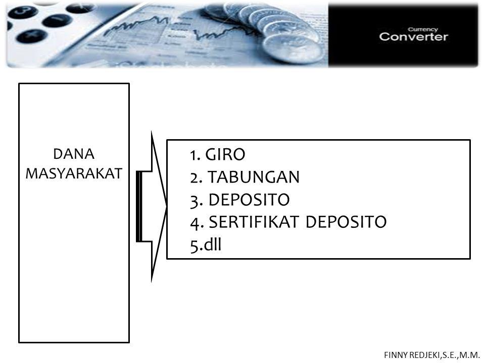 PASIVA DANA MASYARAKAT 1.GIRO 2. TABUNGAN 3. DEPOSITO 4.