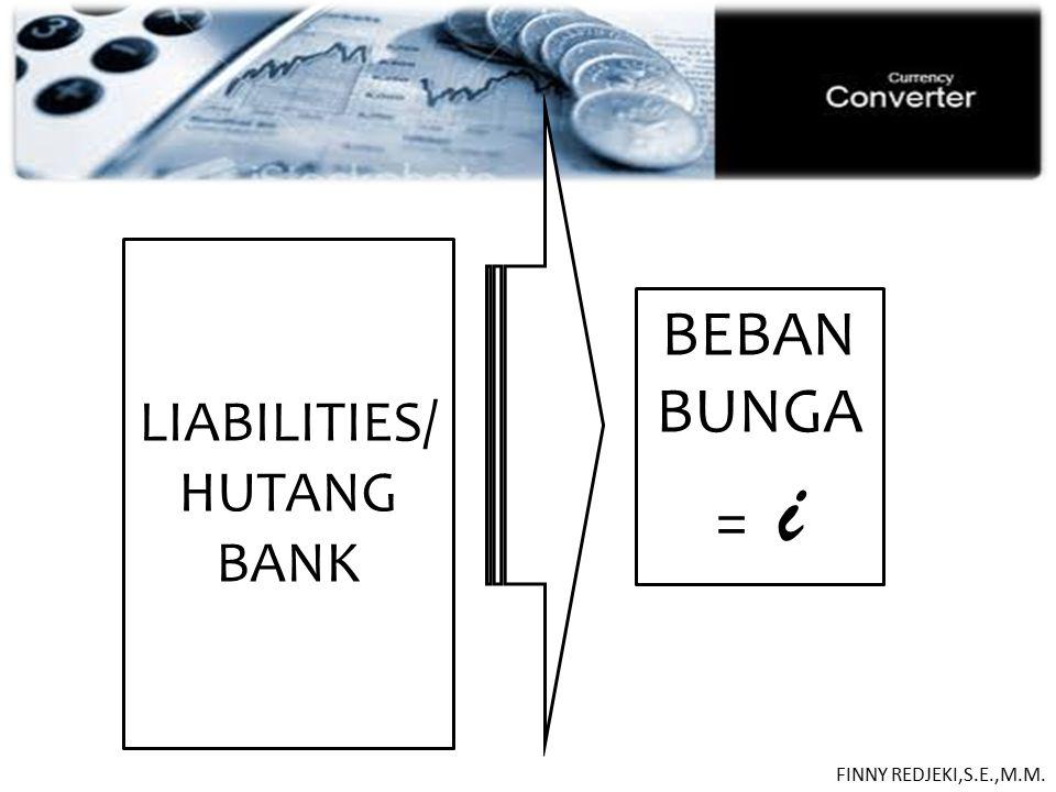 PASIVA BEBAN BUNGA = i LIABILITIES/ HUTANG BANK FINNY REDJEKI,S.E.,M.M.