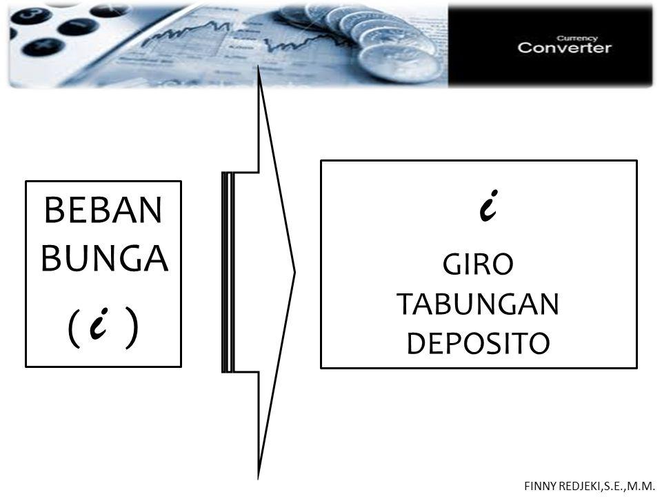 PASIVA BEBAN BUNGA ( i ) i GIRO TABUNGAN DEPOSITO FINNY REDJEKI,S.E.,M.M.