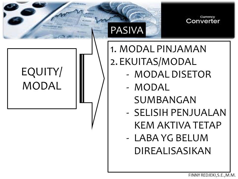 PASIVA 1.MODAL PINJAMAN 2.EKUITAS/MODAL - MODAL DISETOR - MODAL SUMBANGAN - SELISIH PENJUALAN KEM AKTIVA TETAP - LABA YG BELUM DIREALISASIKAN - SALDO LABA/RUGI EQUITY/ MODAL PASIVA FINNY REDJEKI,S.E.,M.M.