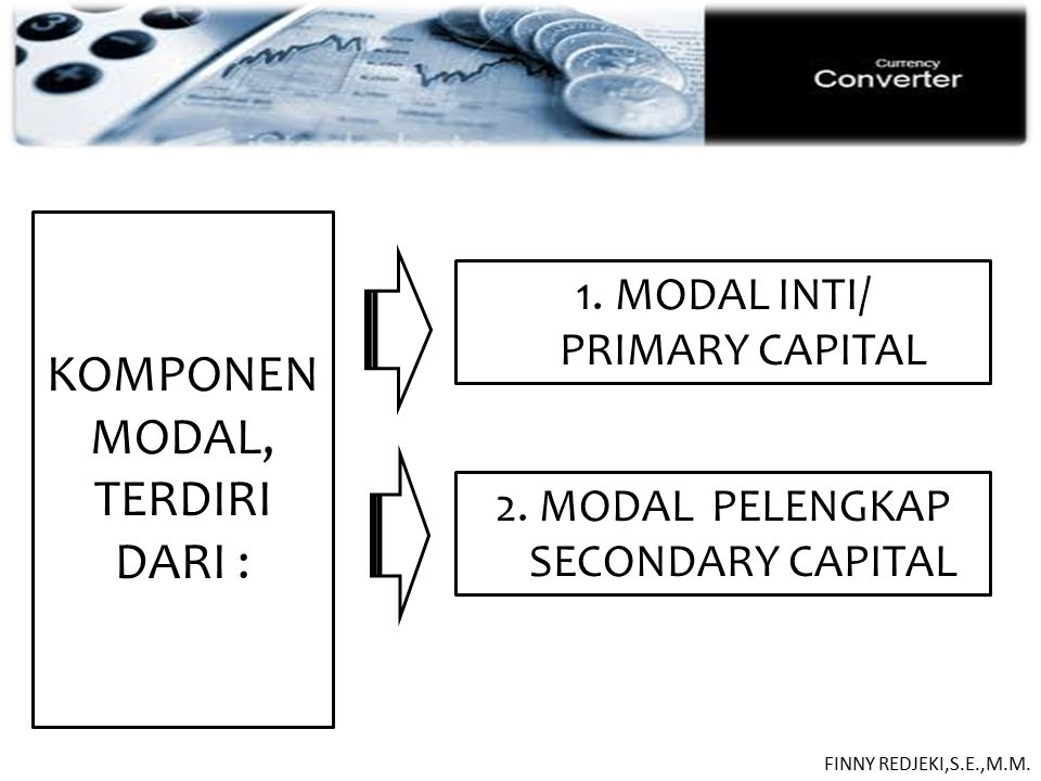 PASIVA 1.MODAL INTI/ PRIMARY CAPITAL KOMPONEN MODAL, TERDIRI DARI : 2. MODAL PELENGKAP SECONDARY CAPITAL FINNY REDJEKI,S.E.,M.M.