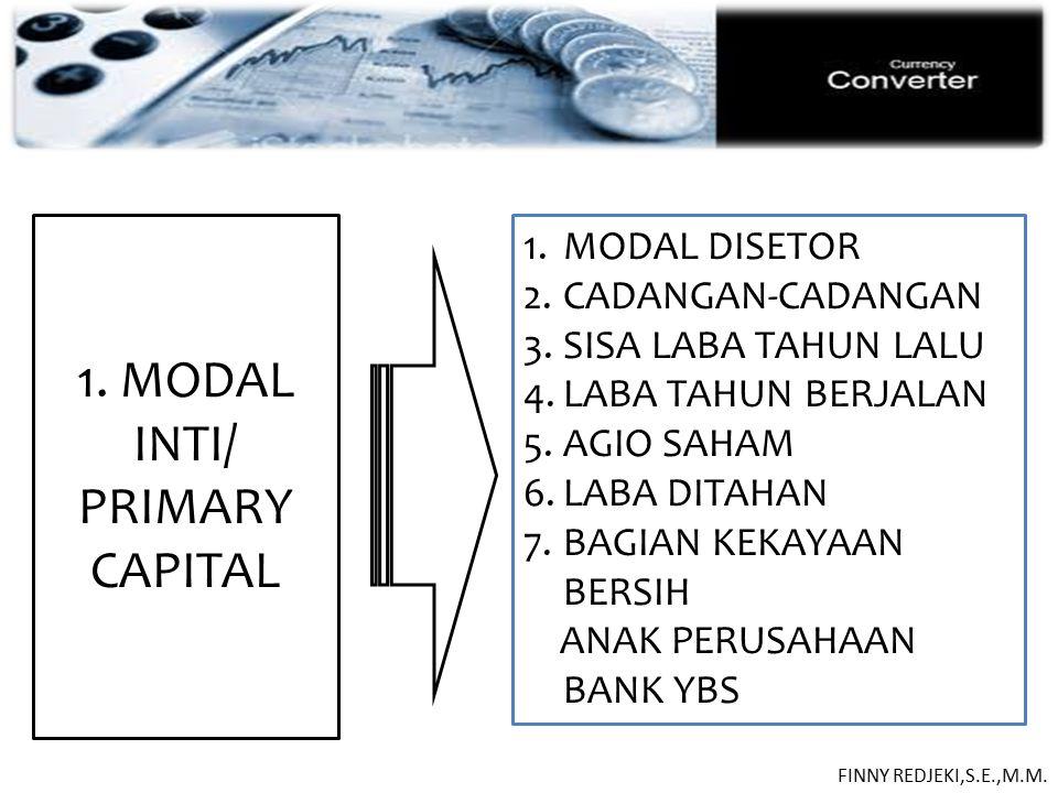 PASIVA 1. MODAL INTI/ PRIMARY CAPITAL 1.MODAL DISETOR 2.CADANGAN-CADANGAN 3.SISA LABA TAHUN LALU 4.LABA TAHUN BERJALAN 5.AGIO SAHAM 6.LABA DITAHAN 7.B