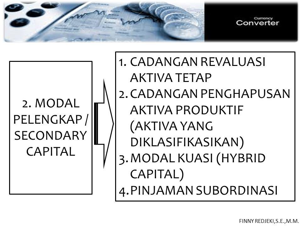 PASIVA 2. MODAL PELENGKAP / SECONDARY CAPITAL 1.CADANGAN REVALUASI AKTIVA TETAP 2.CADANGAN PENGHAPUSAN AKTIVA PRODUKTIF (AKTIVA YANG DIKLASIFIKASIKAN)