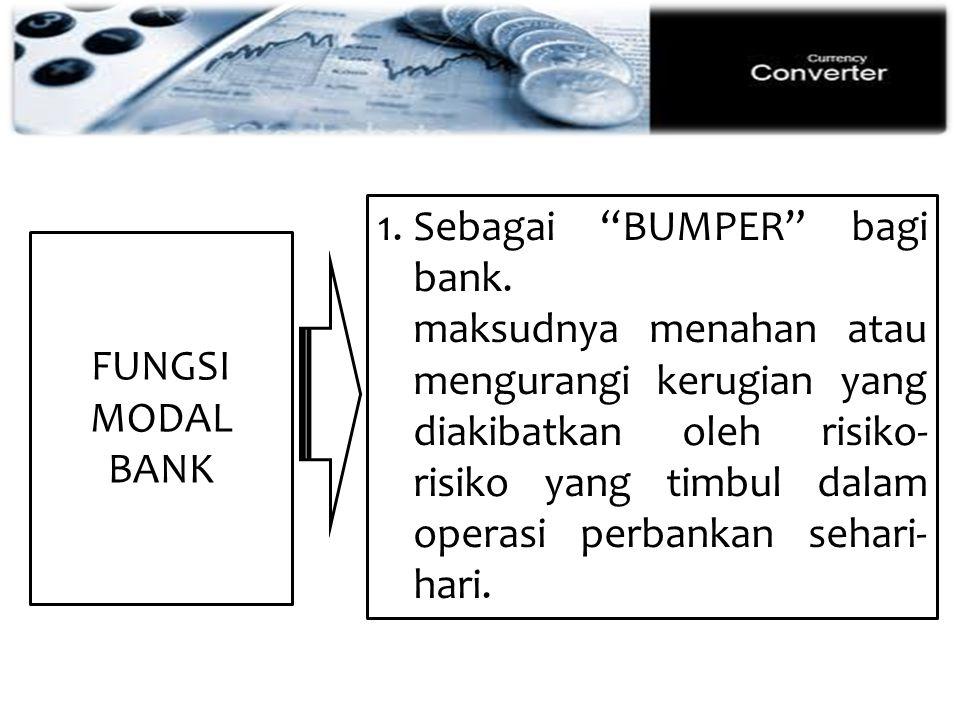 PASIVA FUNGSI MODAL BANK 1.Sebagai BUMPER bagi bank.