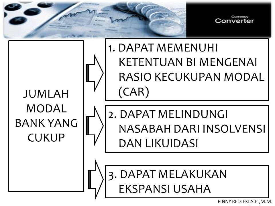 PASIVA JUMLAH MODAL BANK YANG CUKUP 1.