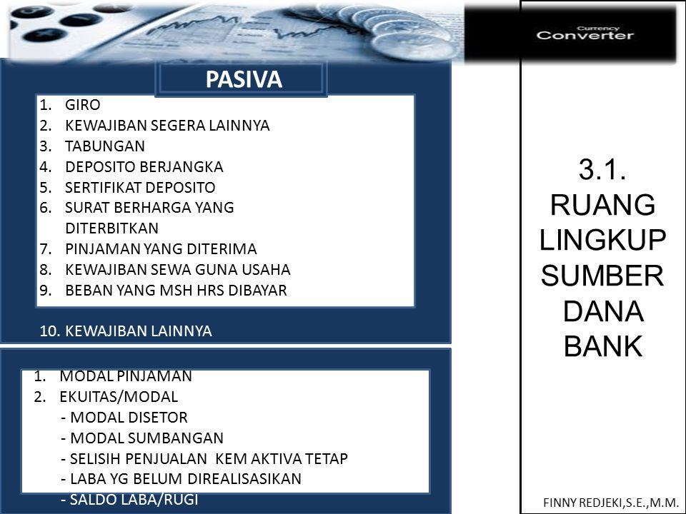 PASIVA FUNGSI MODAL BANK 3.Untuk memenuhi kebutuhan sarana dan prasarana operasional bank seperti Bangunan/gedung kantor, kendaraan, mesin- mesin, komputer, furniture dls.