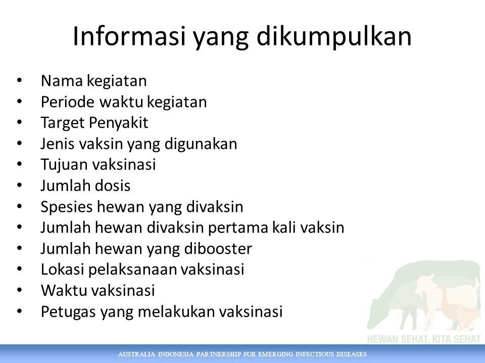 AUSTRALIA INDONESIA PARTNERSHIP FOR EMERGING INFECTIOUS DISEASES Informasi yang dikumpulkan Nama kegiatan Periode waktu kegiatan Target Penyakit Jenis