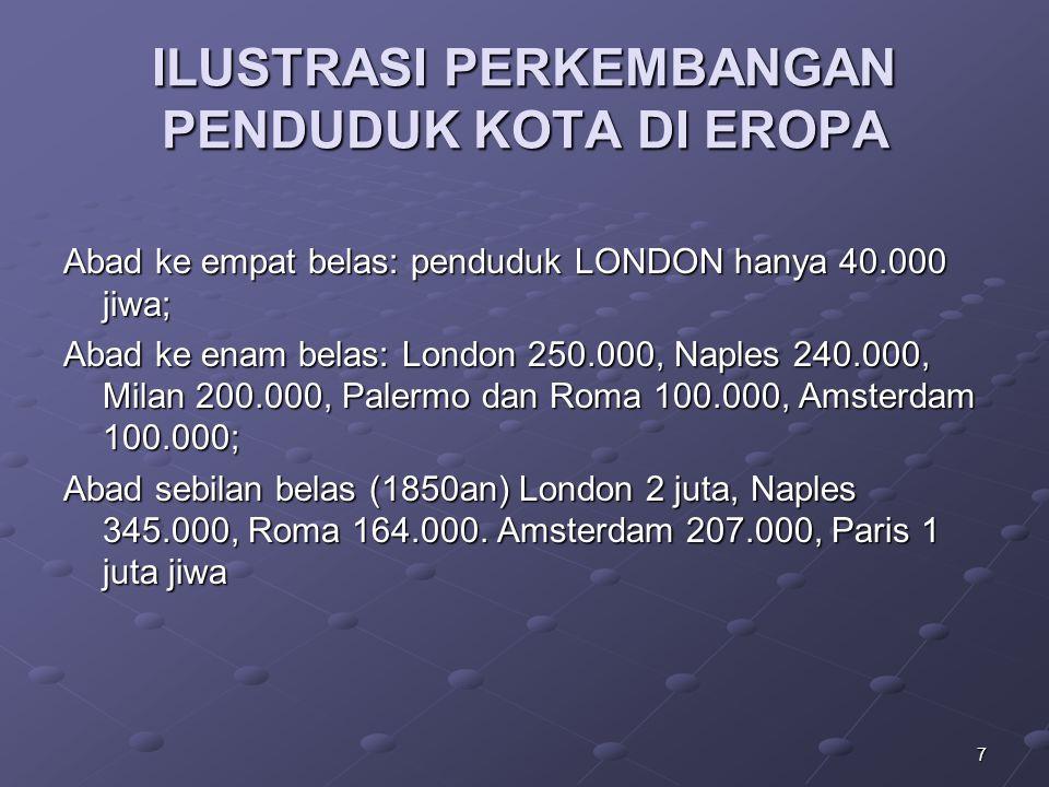 7 ILUSTRASI PERKEMBANGAN PENDUDUK KOTA DI EROPA Abad ke empat belas: penduduk LONDON hanya 40.000 jiwa; Abad ke enam belas: London 250.000, Naples 240.000, Milan 200.000, Palermo dan Roma 100.000, Amsterdam 100.000; Abad sebilan belas (1850an) London 2 juta, Naples 345.000, Roma 164.000.