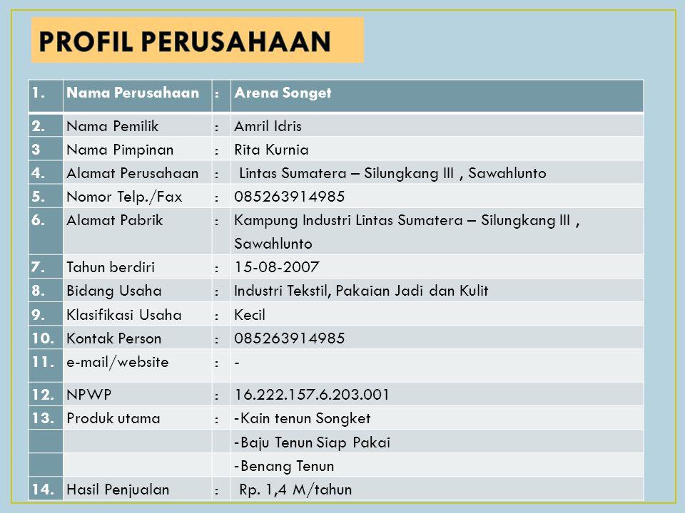 1.Nama Perusahaan:Arena Songet 2.Nama Pemilik:Amril Idris 3Nama Pimpinan:Rita Kurnia 4.Alamat Perusahaan: Lintas Sumatera – Silungkang III, Sawahlunto
