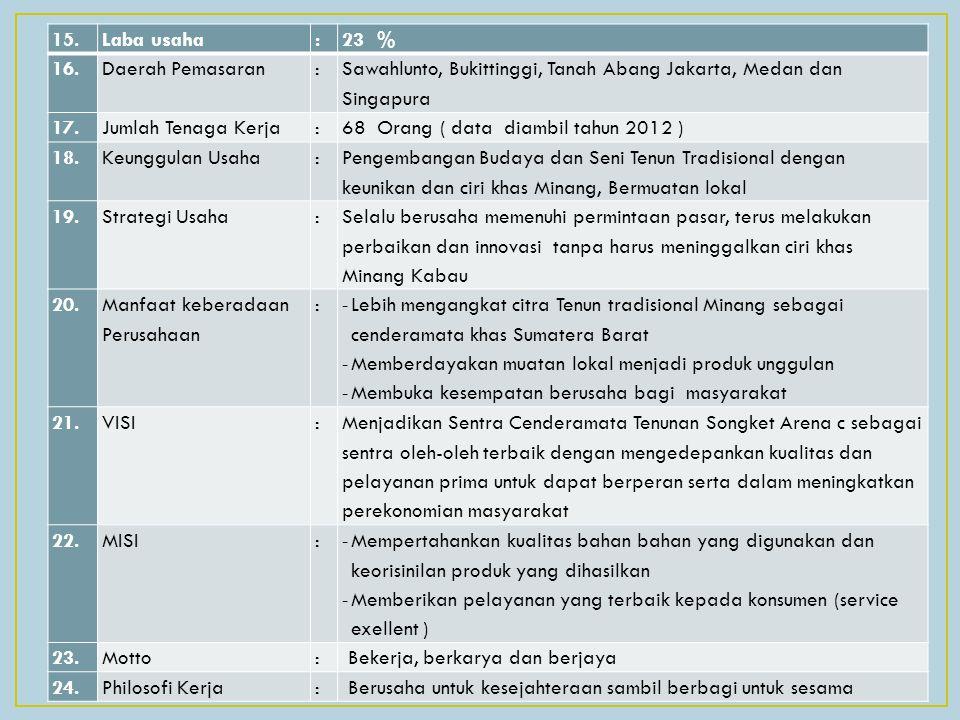 15.Laba usaha:23 % 16.Daerah Pemasaran: Sawahlunto, Bukittinggi, Tanah Abang Jakarta, Medan dan Singapura 17.Jumlah Tenaga Kerja:68 Orang ( data diamb