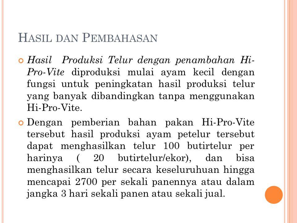 H ASIL DAN P EMBAHASAN Hasil Produksi Telur dengan penambahan Hi- Pro-Vite diproduksi mulai ayam kecil dengan fungsi untuk peningkatan hasil produksi