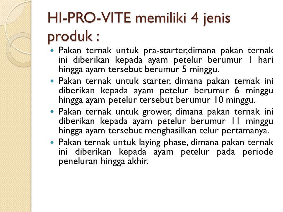 HI-PRO-VITE memiliki 4 jenis produk : Pakan ternak untuk pra-starter,dimana pakan ternak ini diberikan kepada ayam petelur berumur 1 hari hingga ayam