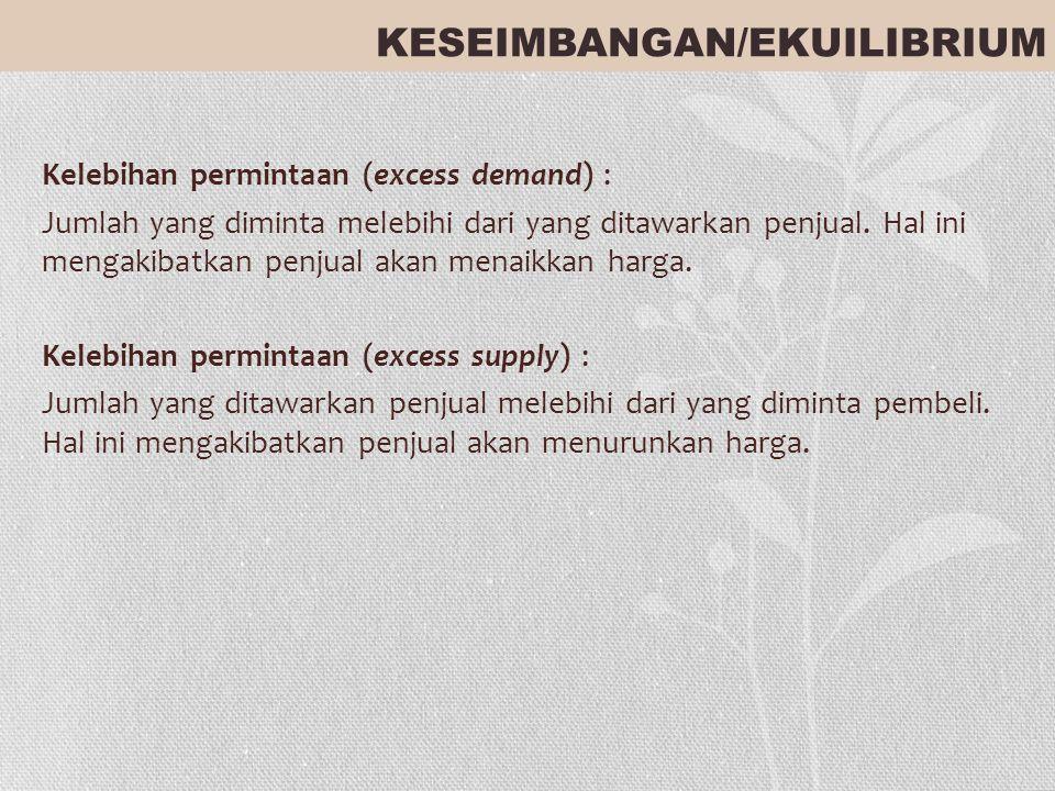 Kelebihan permintaan (excess demand) : Jumlah yang diminta melebihi dari yang ditawarkan penjual. Hal ini mengakibatkan penjual akan menaikkan harga.