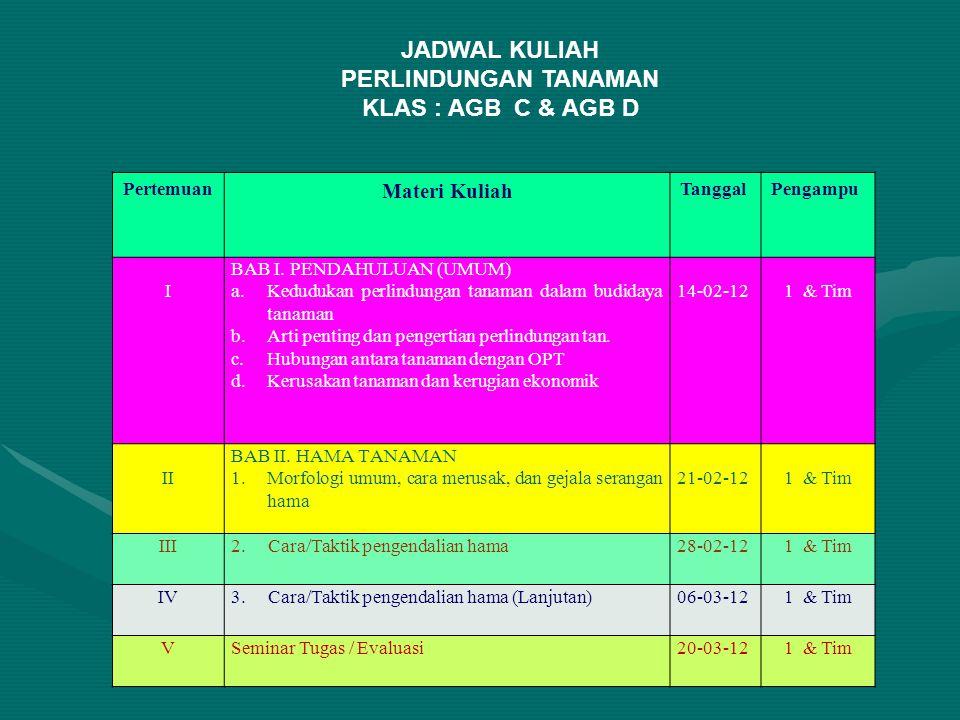 JADWAL KULIAH PERLINDUNGAN TANAMAN KLAS : AGB C & AGB D Pertemuan Materi Kuliah TanggalPengampu I BAB I.