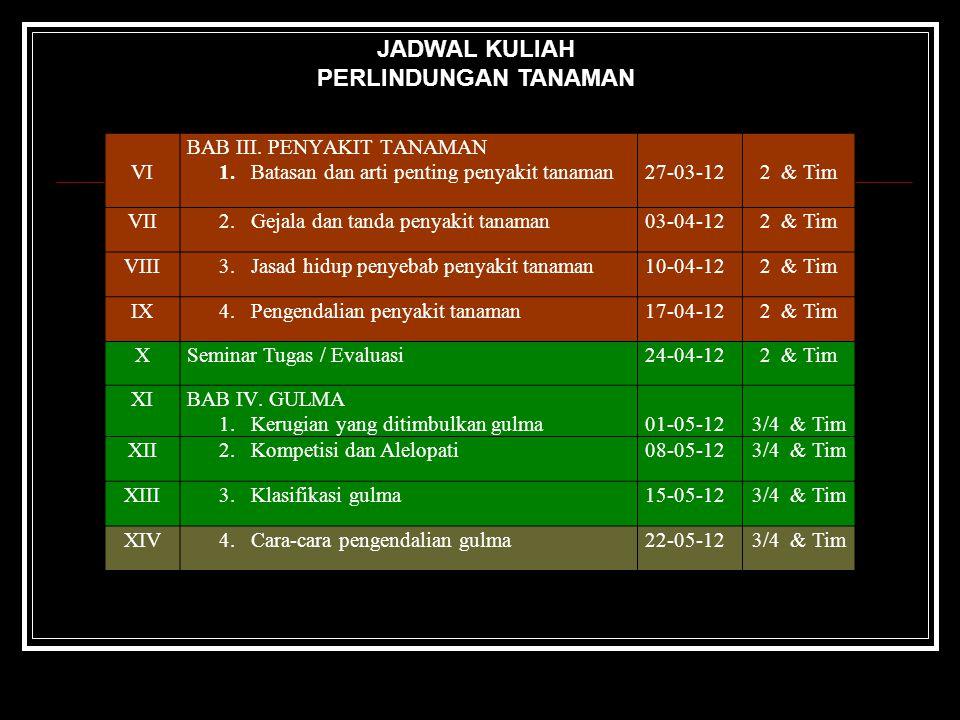 VI BAB III.PENYAKIT TANAMAN 1. Batasan dan arti penting penyakit tanaman27-03-122 & Tim VII 2.