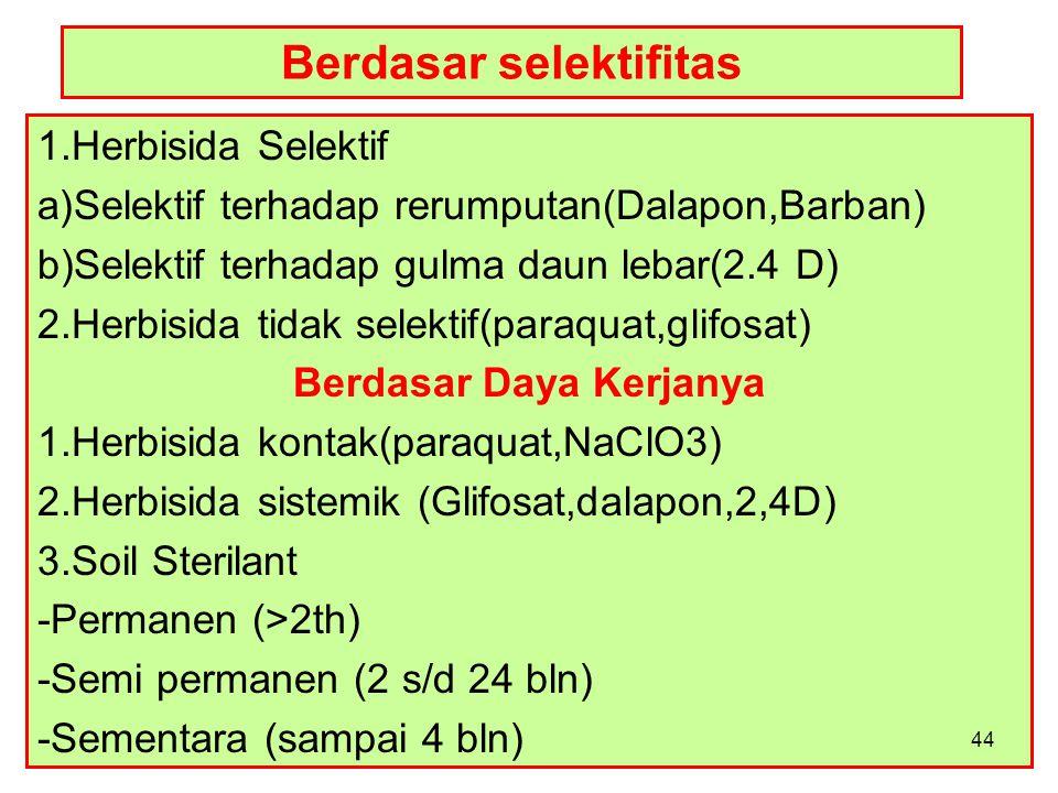 Berdasar selektifitas 1.Herbisida Selektif a)Selektif terhadap rerumputan(Dalapon,Barban) b)Selektif terhadap gulma daun lebar(2.4 D) 2.Herbisida tidak selektif(paraquat,glifosat) Berdasar Daya Kerjanya 1.Herbisida kontak(paraquat,NaClO3) 2.Herbisida sistemik (Glifosat,dalapon,2,4D) 3.Soil Sterilant -Permanen (>2th) -Semi permanen (2 s/d 24 bln) -Sementara (sampai 4 bln) 44
