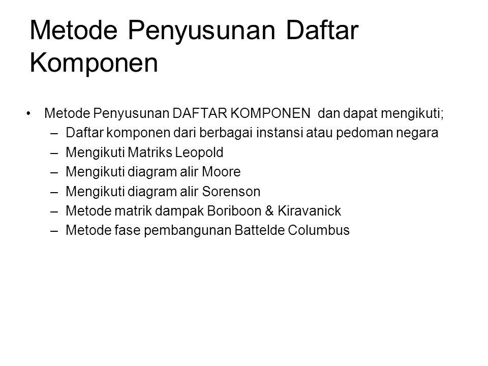 Metode Penyusunan Daftar Komponen Metode Penyusunan DAFTAR KOMPONEN dan dapat mengikuti; –Daftar komponen dari berbagai instansi atau pedoman negara –Mengikuti Matriks Leopold –Mengikuti diagram alir Moore –Mengikuti diagram alir Sorenson –Metode matrik dampak Boriboon & Kiravanick –Metode fase pembangunan Battelde Columbus