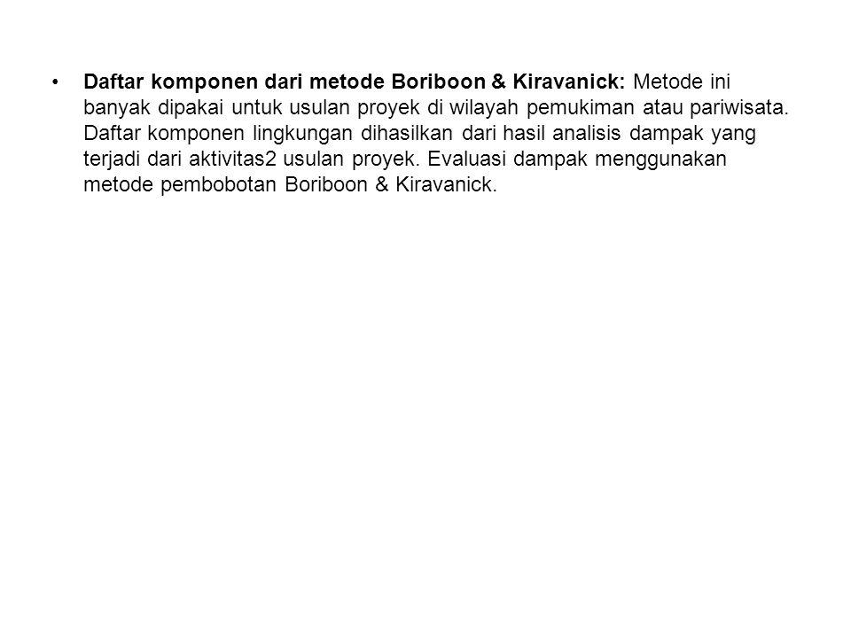 Daftar komponen dari metode Boriboon & Kiravanick: Metode ini banyak dipakai untuk usulan proyek di wilayah pemukiman atau pariwisata.