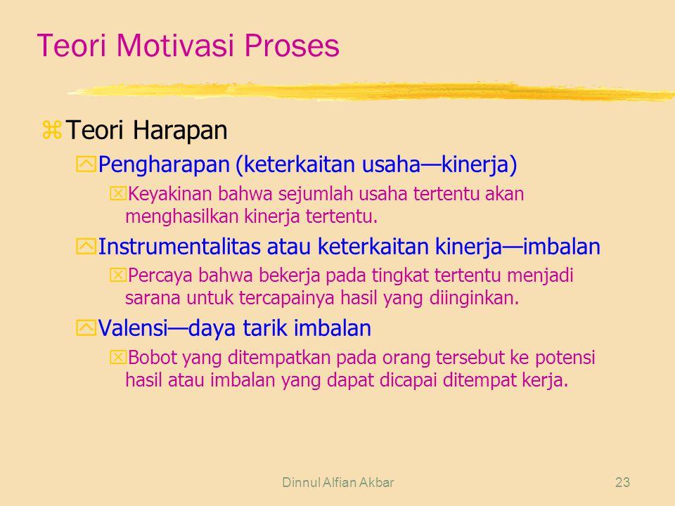 Dinnul Alfian Akbar23 Teori Motivasi Proses zTeori Harapan yPengharapan (keterkaitan usaha—kinerja) xKeyakinan bahwa sejumlah usaha tertentu akan meng