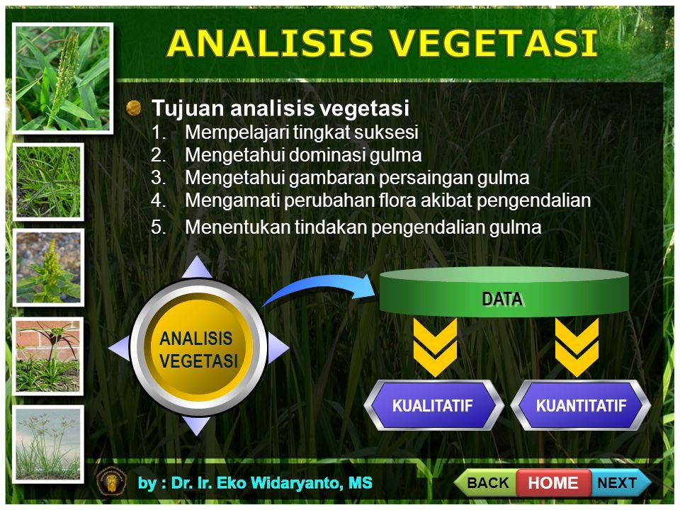 Tujuan analisis vegetasi 1.Mempelajari tingkat suksesi 2.Mengetahui dominasi gulma 3.Mengetahui gambaran persaingan gulma 4.Mengamati perubahan flora akibat pengendalian 5.Menentukan tindakan pengendalian gulma DATA KUALITATIF KUANTITATIF ANALISIS VEGETASI BACK NEXT HOME