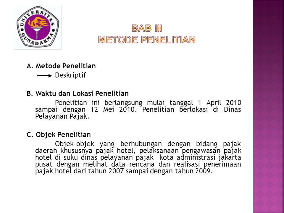 A.Metode Penelitian Deskriptif B.