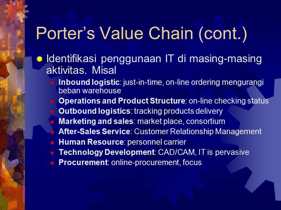 Porter's Value Chain (cont.)  Identifikasi penggunaan IT di masing-masing aktivitas.
