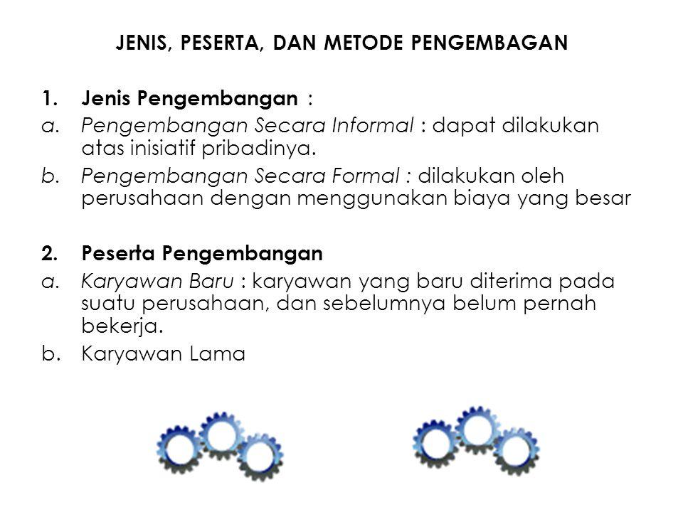 JENIS, PESERTA, DAN METODE PENGEMBAGAN 1.Jenis Pengembangan : a.Pengembangan Secara Informal : dapat dilakukan atas inisiatif pribadinya. b.Pengembang