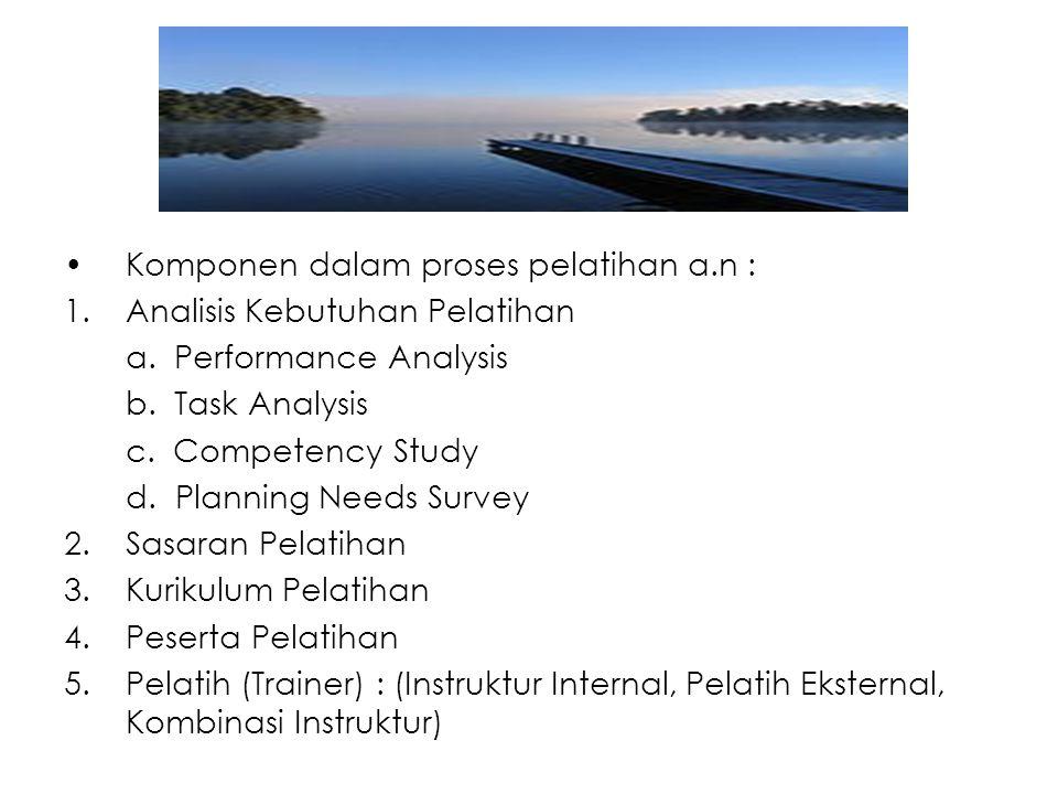 Komponen dalam proses pelatihan a.n : 1.Analisis Kebutuhan Pelatihan a. Performance Analysis b. Task Analysis c. Competency Study d. Planning Needs Su