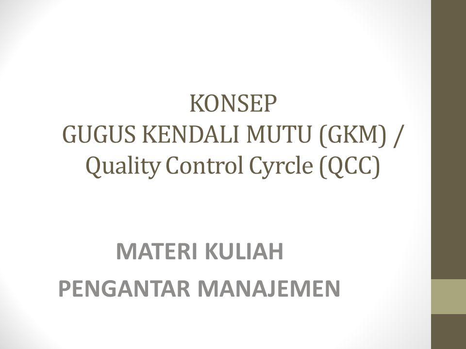 KONSEP GUGUS KENDALI MUTU (GKM) / Quality Control Cyrcle (QCC) MATERI KULIAH PENGANTAR MANAJEMEN