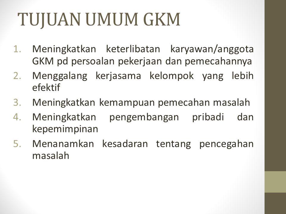TUJUAN UMUM GKM 1.Meningkatkan keterlibatan karyawan/anggota GKM pd persoalan pekerjaan dan pemecahannya 2.Menggalang kerjasama kelompok yang lebih ef