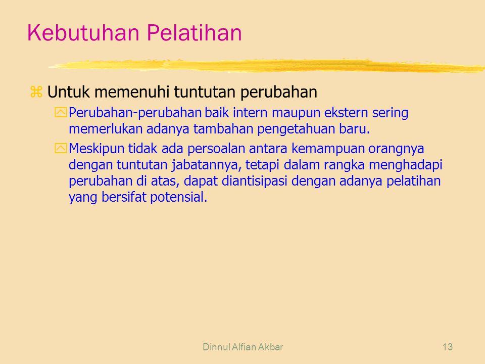 Dinnul Alfian Akbar13 Kebutuhan Pelatihan zUntuk memenuhi tuntutan perubahan yPerubahan-perubahan baik intern maupun ekstern sering memerlukan adanya tambahan pengetahuan baru.