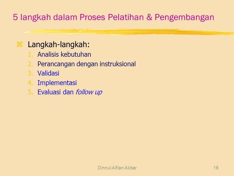 Dinnul Alfian Akbar16 5 langkah dalam Proses Pelatihan & Pengembangan zLangkah-langkah: 1.Analisis kebutuhan 2.Perancangan dengan instruksional 3.Validasi 4.Implementasi 5.Evaluasi dan follow up