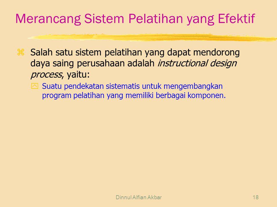 Dinnul Alfian Akbar18 Merancang Sistem Pelatihan yang Efektif zSalah satu sistem pelatihan yang dapat mendorong daya saing perusahaan adalah instructional design process, yaitu: ySuatu pendekatan sistematis untuk mengembangkan program pelatihan yang memiliki berbagai komponen.