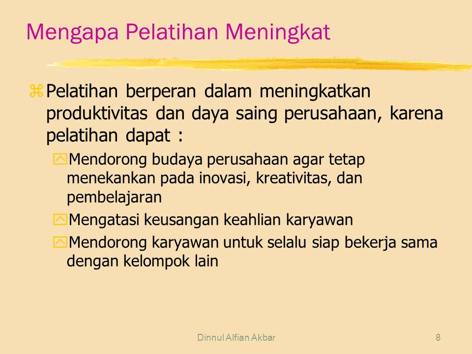 Dinnul Alfian Akbar8 Mengapa Pelatihan Meningkat zPelatihan berperan dalam meningkatkan produktivitas dan daya saing perusahaan, karena pelatihan dapa