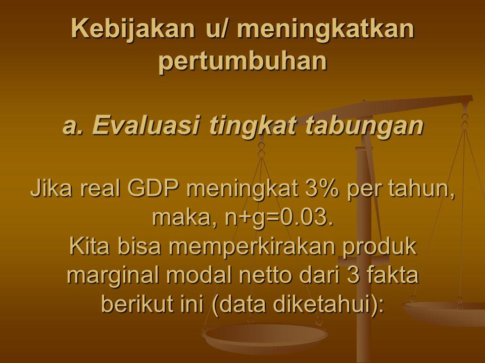 Kebijakan u/ meningkatkan pertumbuhan a. Evaluasi tingkat tabungan Jika real GDP meningkat 3% per tahun, maka, n+g=0.03. Kita bisa memperkirakan produ