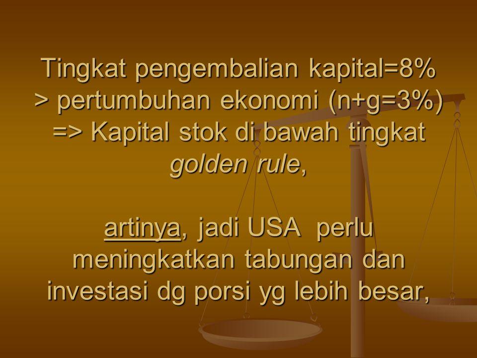 Tingkat pengembalian kapital=8% > pertumbuhan ekonomi (n+g=3%) => Kapital stok di bawah tingkat golden rule, artinya, jadi USA perlu meningkatkan tabu
