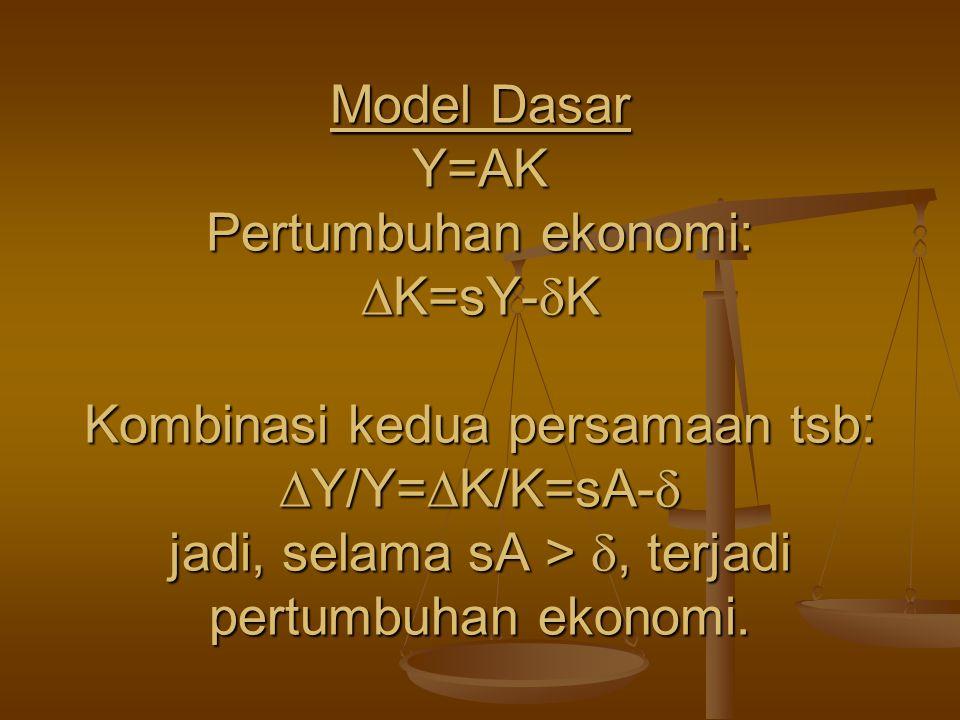 Model Dasar Y=AK Pertumbuhan ekonomi:  K=sY-  K Kombinasi kedua persamaan tsb:  Y/Y=  K/K=sA-  jadi, selama sA > , terjadi pertumbuhan ekonomi.
