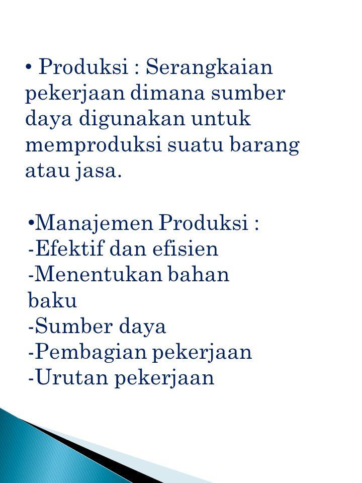 Produksi : Serangkaian pekerjaan dimana sumber daya digunakan untuk memproduksi suatu barang atau jasa. Manajemen Produksi : -Efektif dan efisien -Men