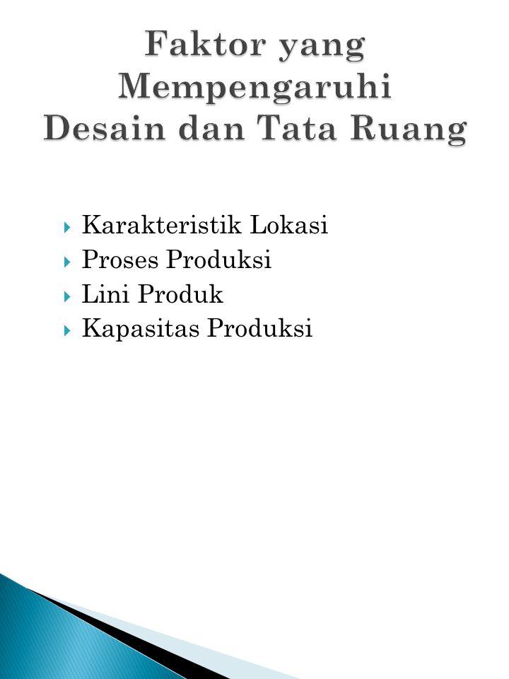  Karakteristik Lokasi  Proses Produksi  Lini Produk  Kapasitas Produksi
