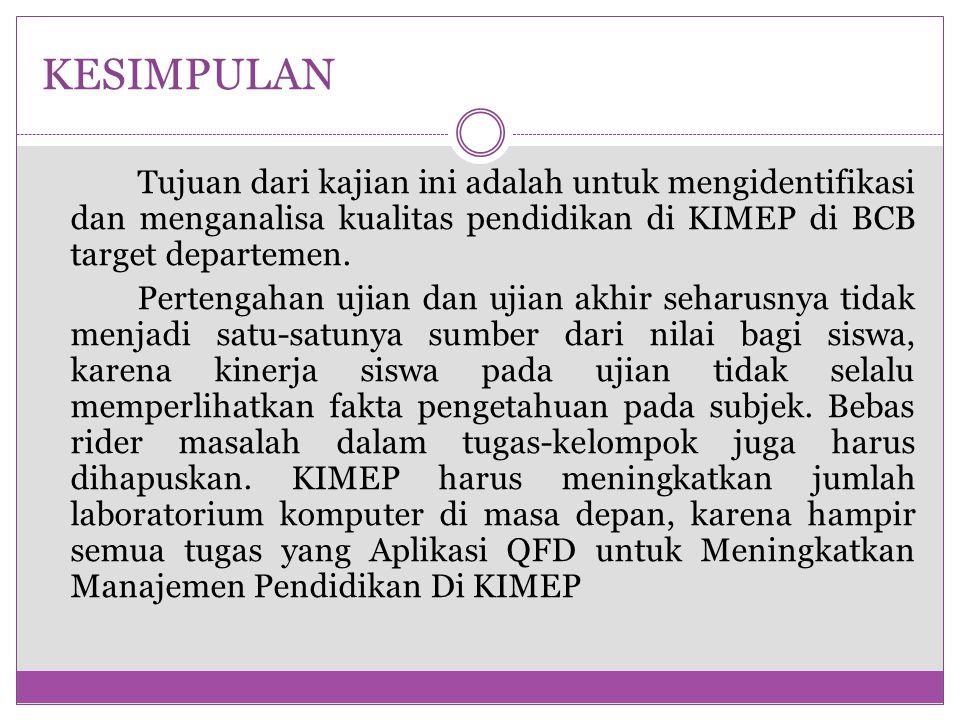 KESIMPULAN Tujuan dari kajian ini adalah untuk mengidentifikasi dan menganalisa kualitas pendidikan di KIMEP di BCB target departemen. Pertengahan uji