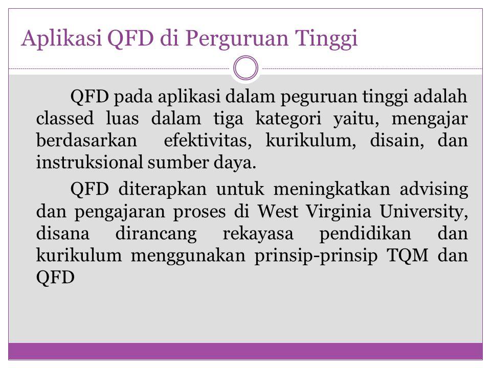 Aplikasi QFD di Perguruan Tinggi QFD pada aplikasi dalam peguruan tinggi adalah classed luas dalam tiga kategori yaitu, mengajar berdasarkan efektivit
